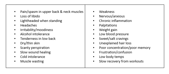 Symptoms associated with chronic stress